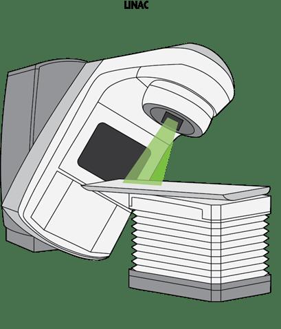 Schéma de l'accélérateur linéaire, ou LINAC