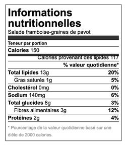 Salade framboises-graines de pavot