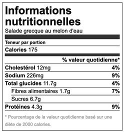 Étiquette nutritionnelle