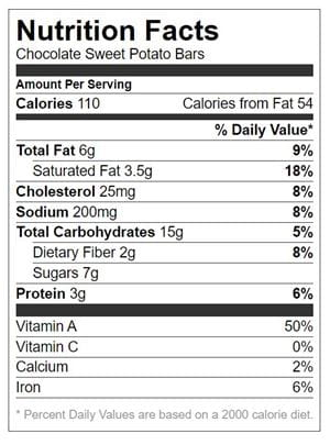 Nutrition Label for Recipe