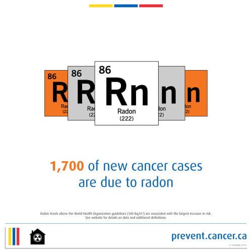 Une infographie montrant l'étude ComPARe constatant que 1700 nouveaux cas de cancer sont dus au radon