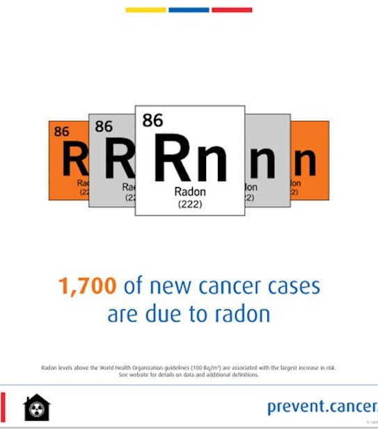 An infographic showing the ComPARe study finding that 1,700 of new cancer cases are due to radon
