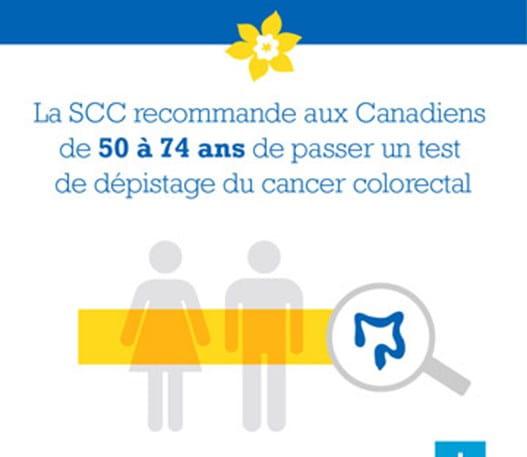 Une infographie qui dit : « Les Canadiens âgés de 50 à 74 ans devraient subir un dépistage du cancer colorectal. »